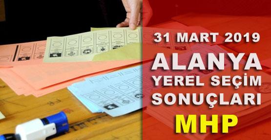 Alanya seçim sonuçları,ilçede Kazanan Cumhur ittifakı oldu.
