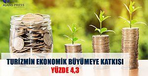Turizmin Ekonomik Büyümeye Katkısı Yüzde...