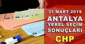 Antalya yerel seçim sonuçları, Kazanan