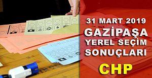 Gazipaşa yerel seçim sonuçları, Kazanan Chp oldu.