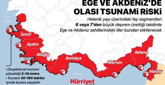 Akdeniz, Marmara, Ege ve bölgelerinde tsunami riski.